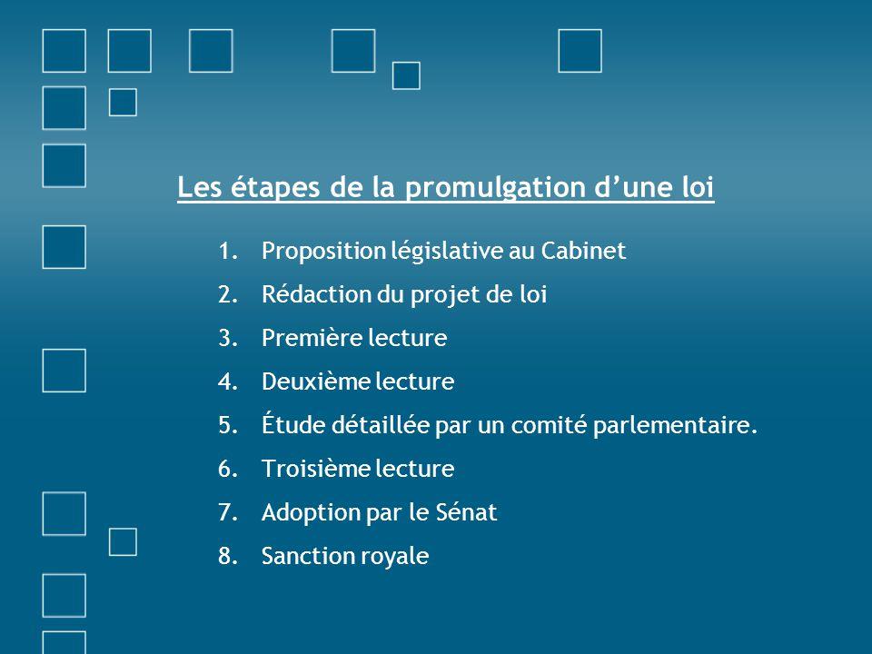 Les étapes de la promulgation d'une loi
