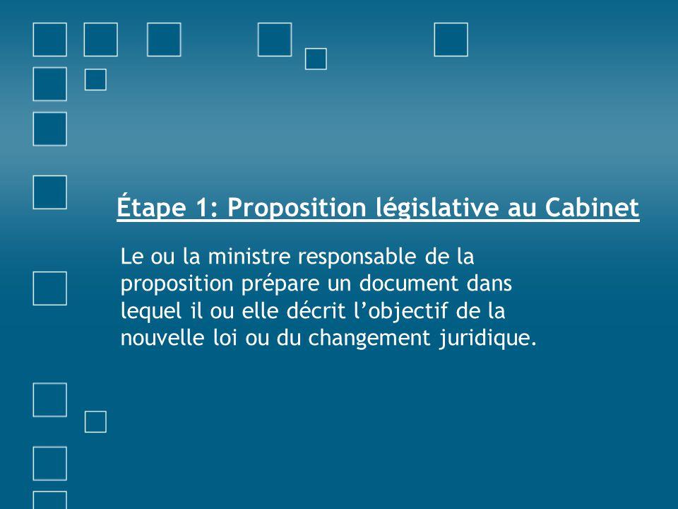 Étape 1: Proposition législative au Cabinet