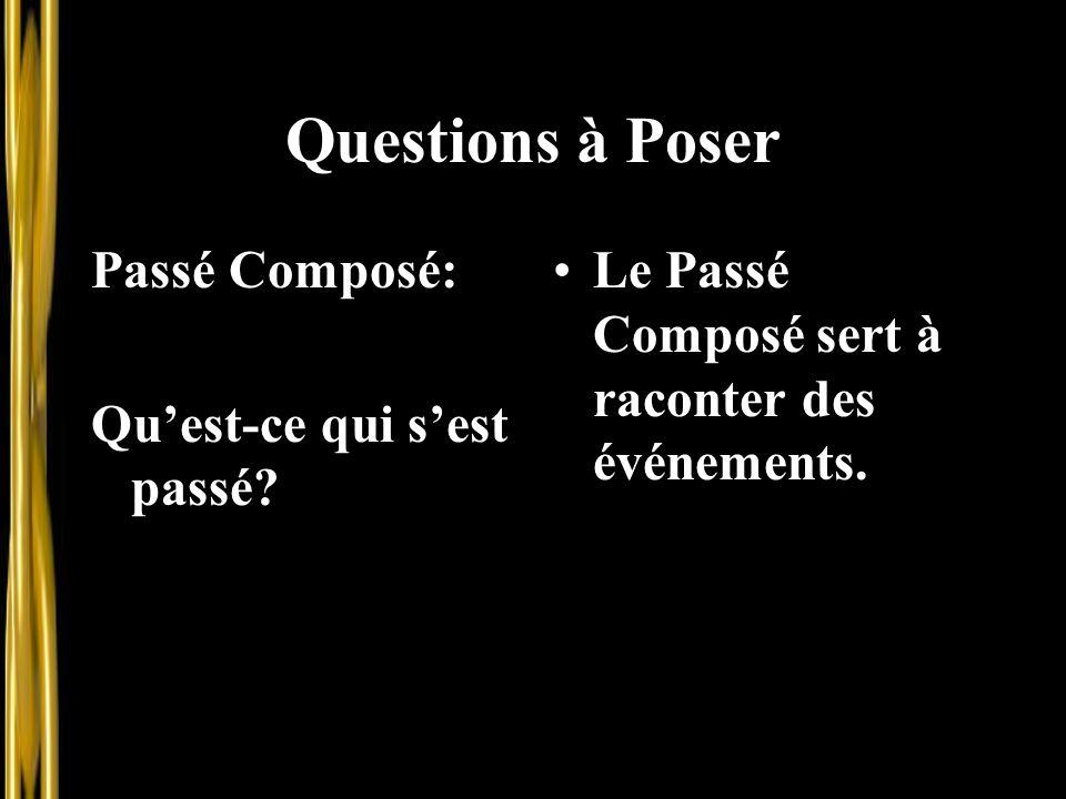Questions à Poser Passé Composé: Qu'est-ce qui s'est passé