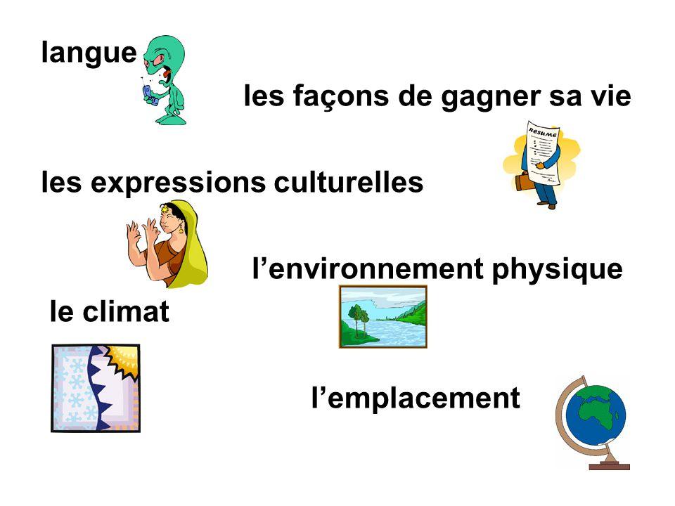langue les façons de gagner sa vie. les expressions culturelles. l'environnement physique. le climat.