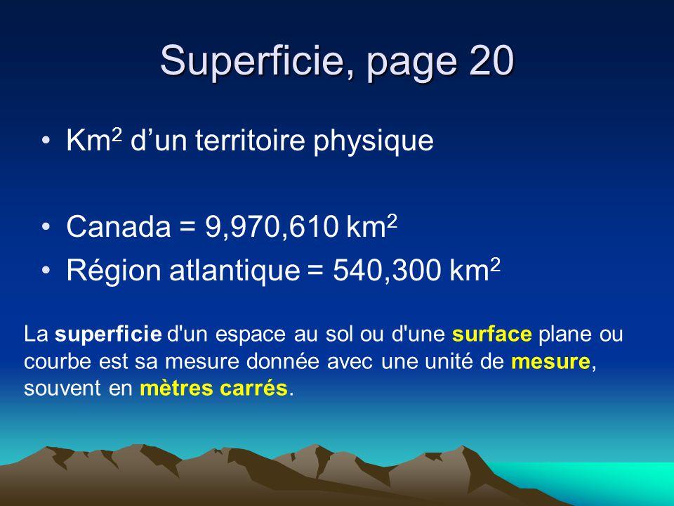 Superficie, page 20 Km2 d'un territoire physique
