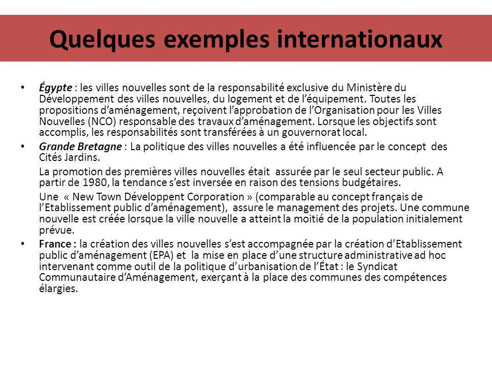 Quelques exemples internationaux