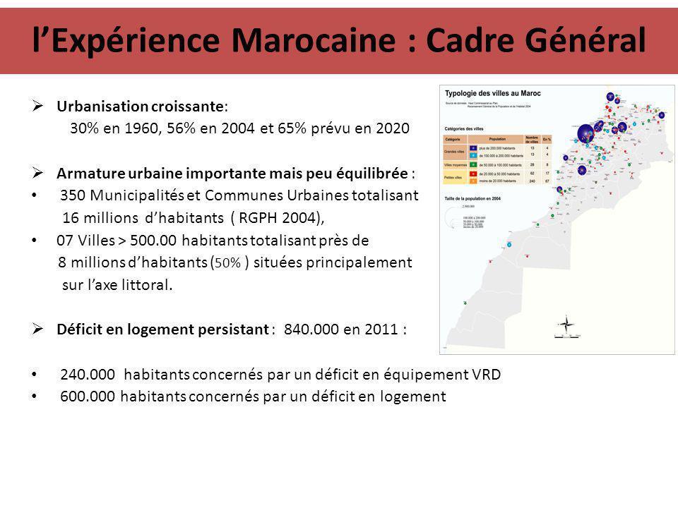 l'Expérience Marocaine : Cadre Général