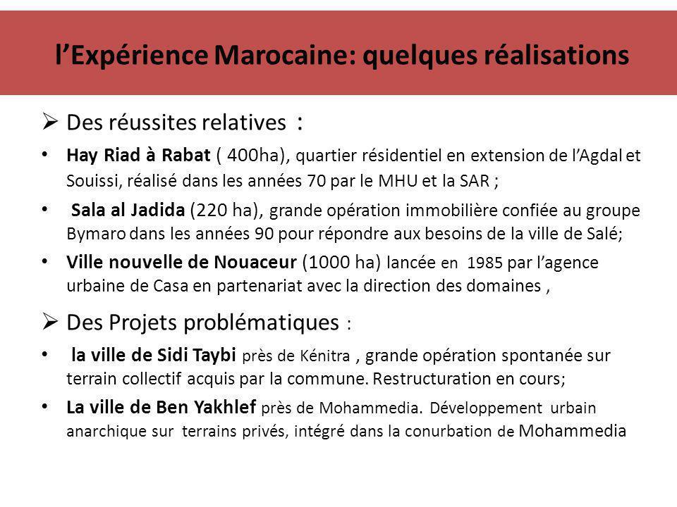 l'Expérience Marocaine: quelques réalisations
