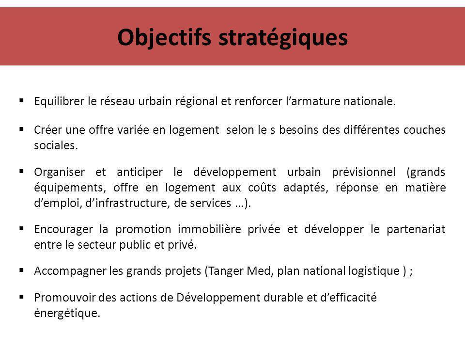 Objectifs stratégiques