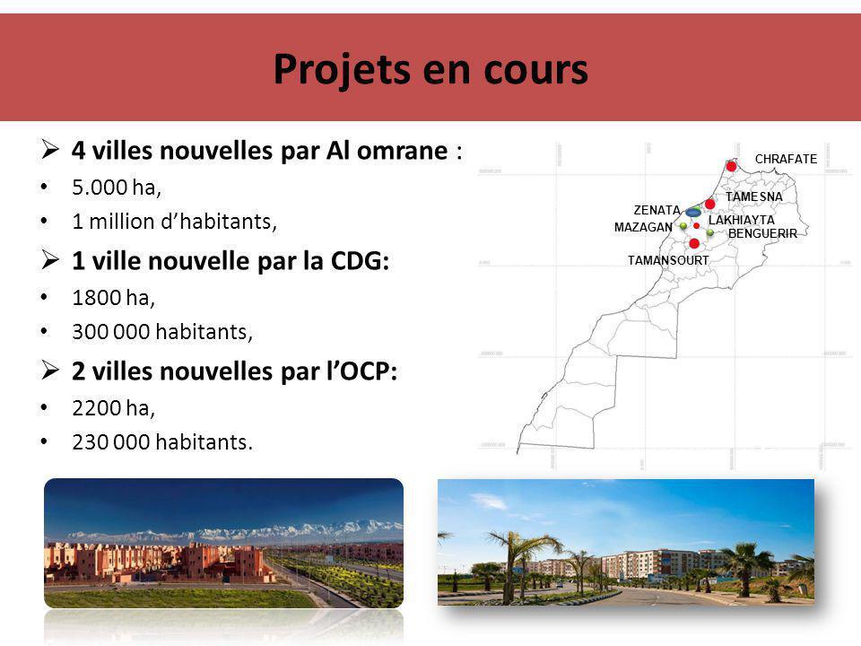 Projets en cours 4 villes nouvelles par Al omrane :