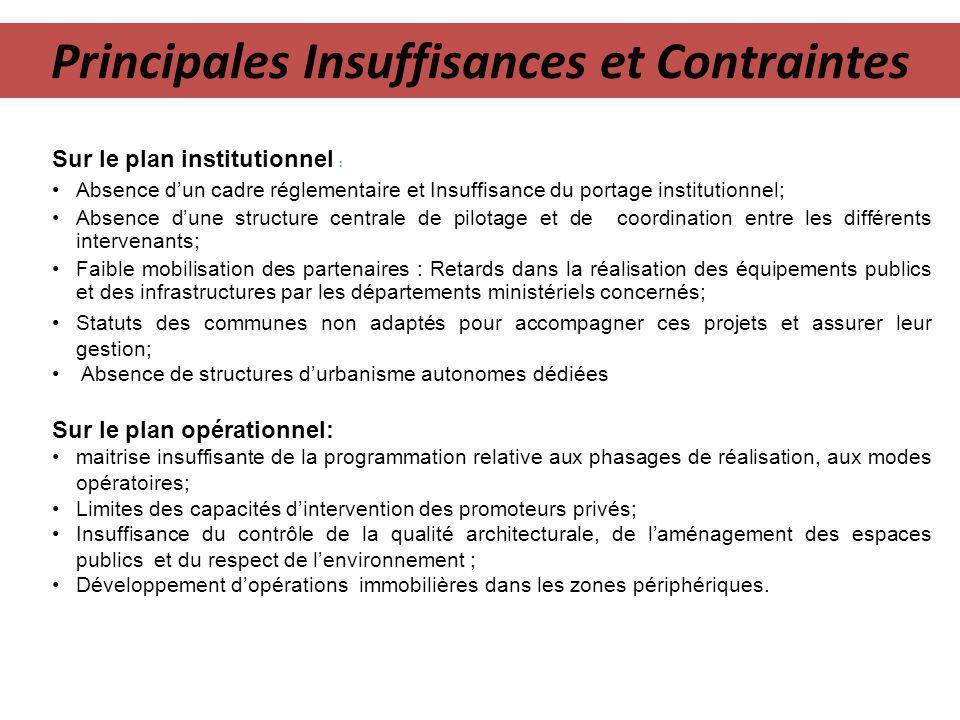 Principales Insuffisances et Contraintes
