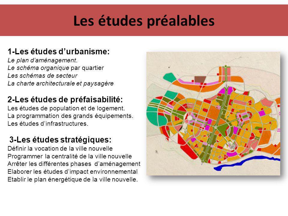 Les études préalables 1-Les études d'urbanisme: