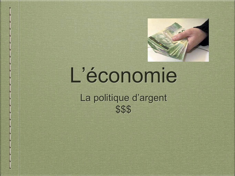 L'économie La politique d'argent $$$
