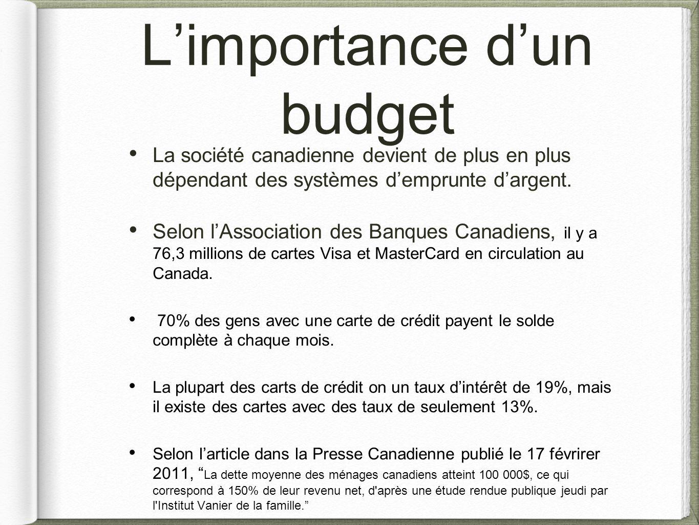L'importance d'un budget