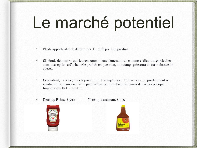 Le marché potentiel Étude apporté afin de déterminer l intérêt pour un produit.