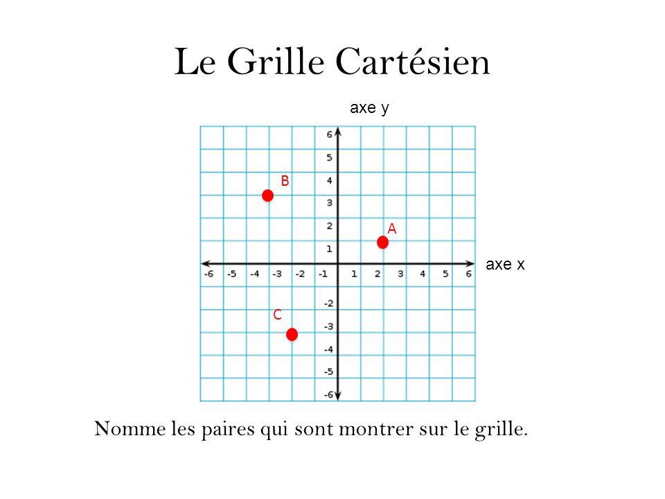 Le Grille Cartésien Nomme les paires qui sont montrer sur le grille.