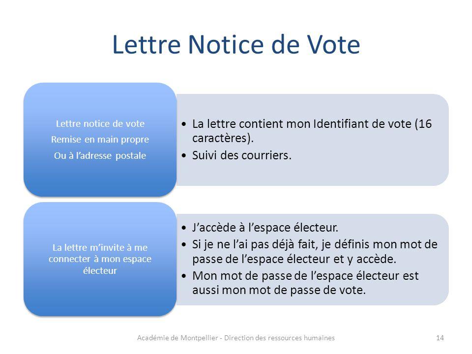 Lettre Notice de Vote La lettre contient mon Identifiant de vote (16 caractères). Suivi des courriers.