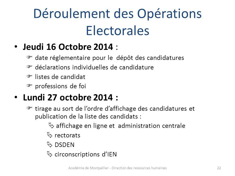 Déroulement des Opérations Electorales