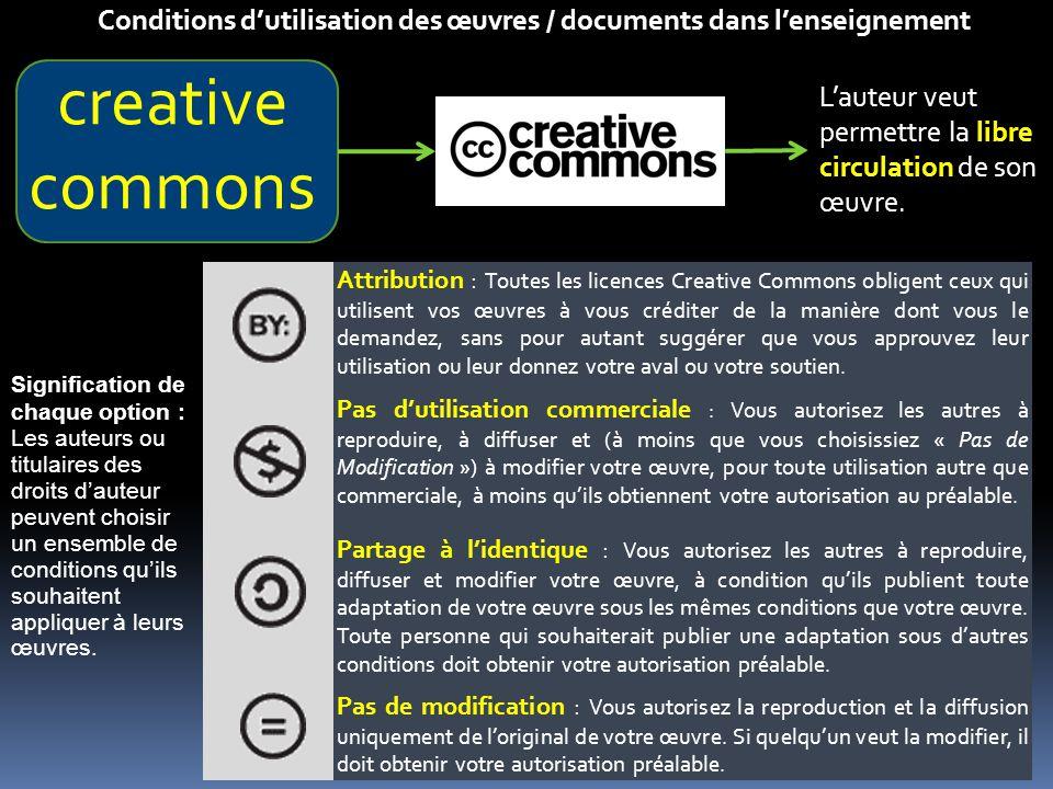 Conditions d'utilisation des œuvres / documents dans l'enseignement