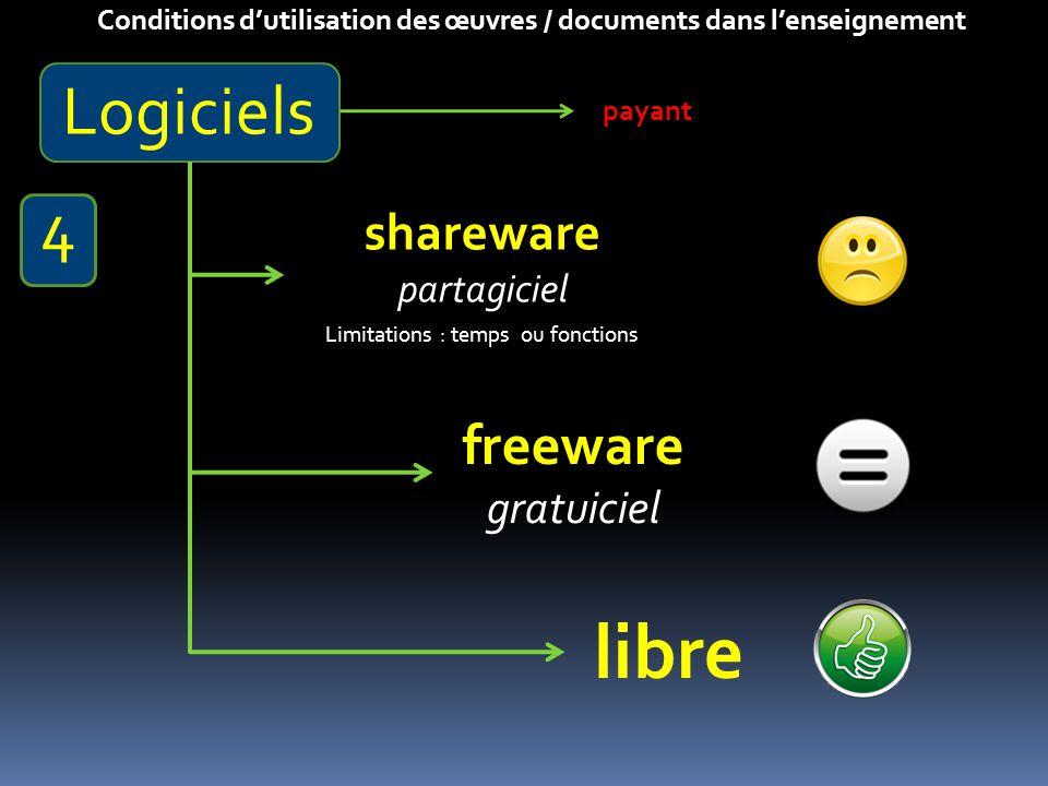 libre Logiciels 4 freeware gratuiciel shareware partagiciel