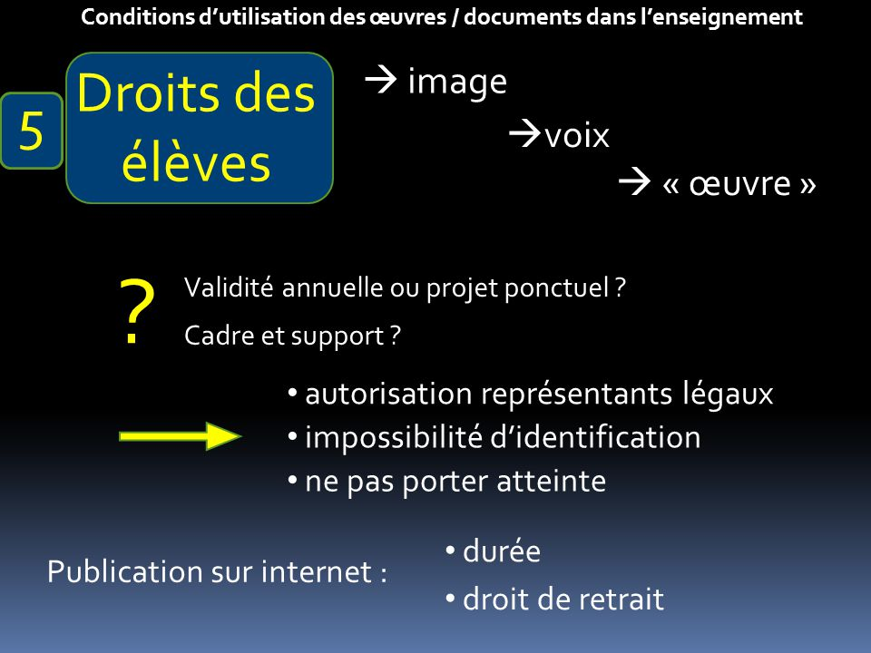 Droits des élèves 5  image voix  « œuvre »