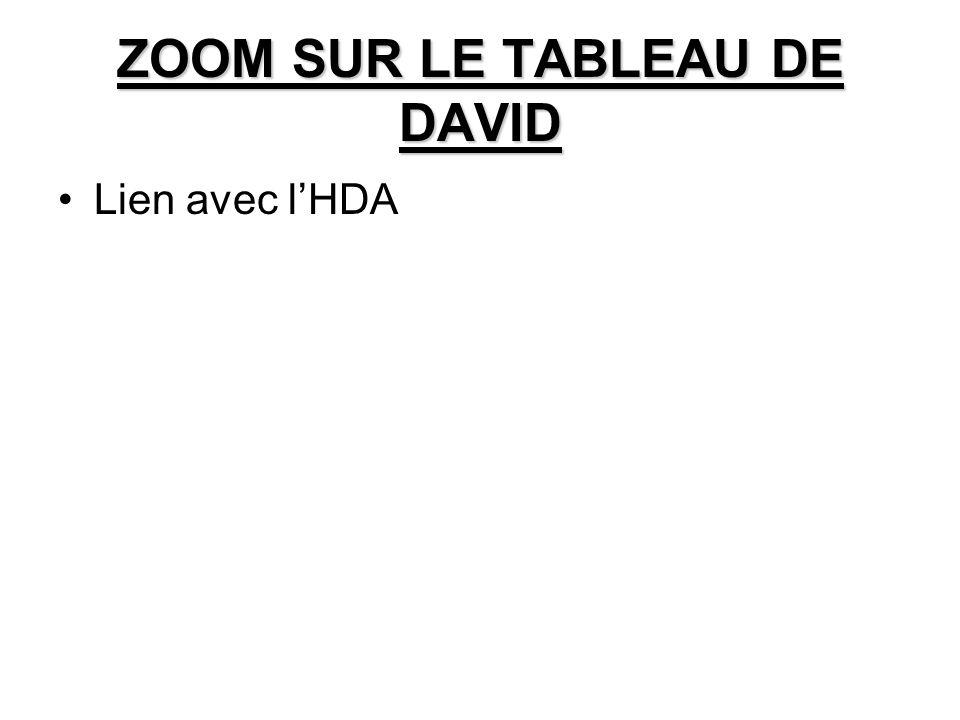 ZOOM SUR LE TABLEAU DE DAVID