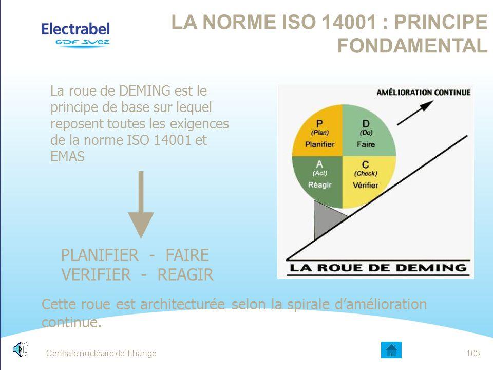 La norme ISO 14001 : Principe fondamental