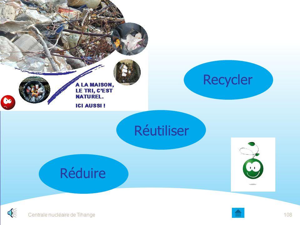 Recycler Réutiliser Réduire Date Entité - Sujet 108