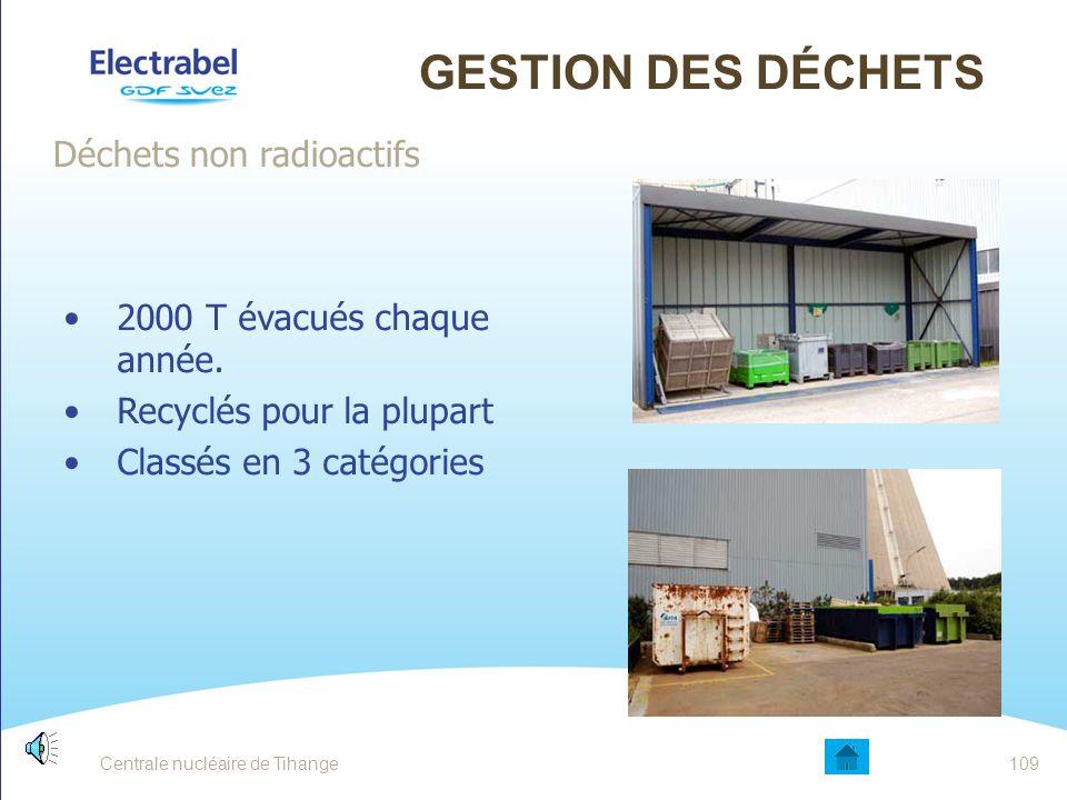 Gestion des déchets Déchets non radioactifs