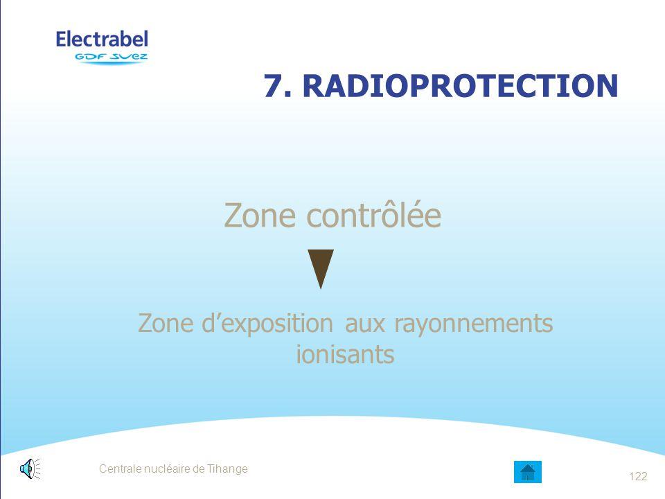 Zone d'exposition aux rayonnements ionisants