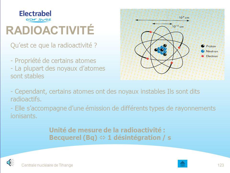 Radioactivité Qu'est ce que la radioactivité