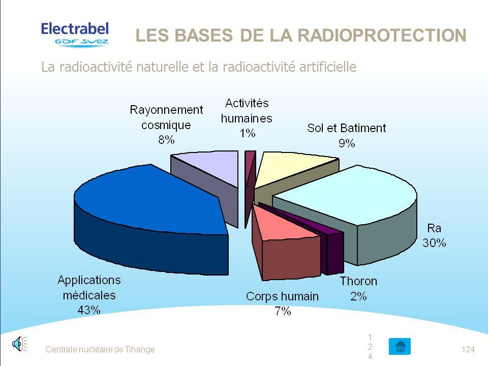 Les bases de la radioprotection