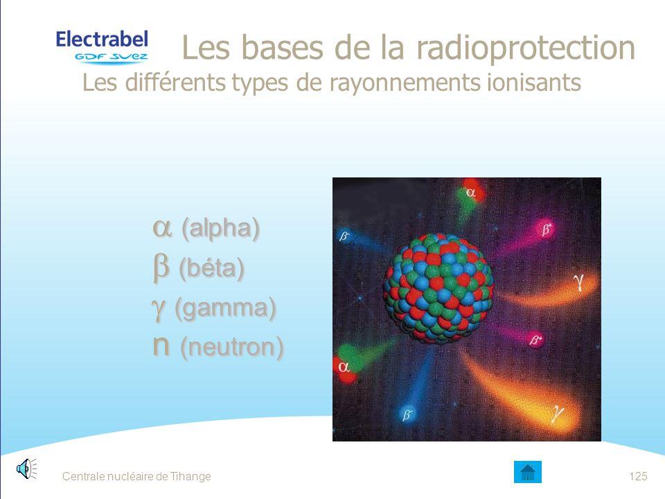 Les différents types de rayonnements ionisants
