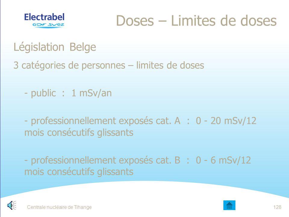 Doses – Limites de doses