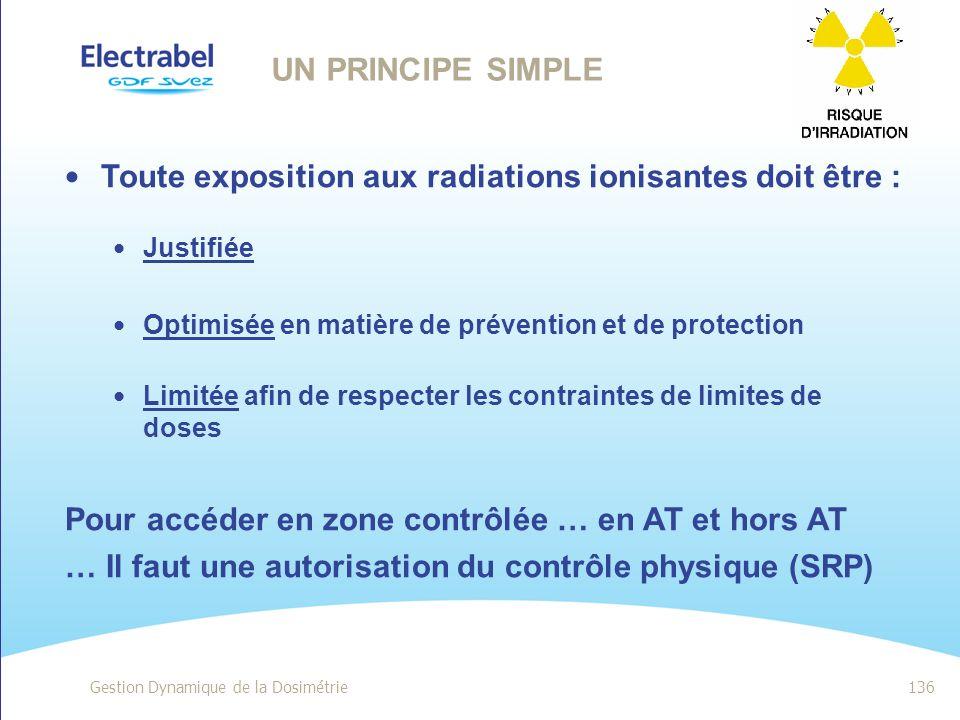 Toute exposition aux radiations ionisantes doit être :