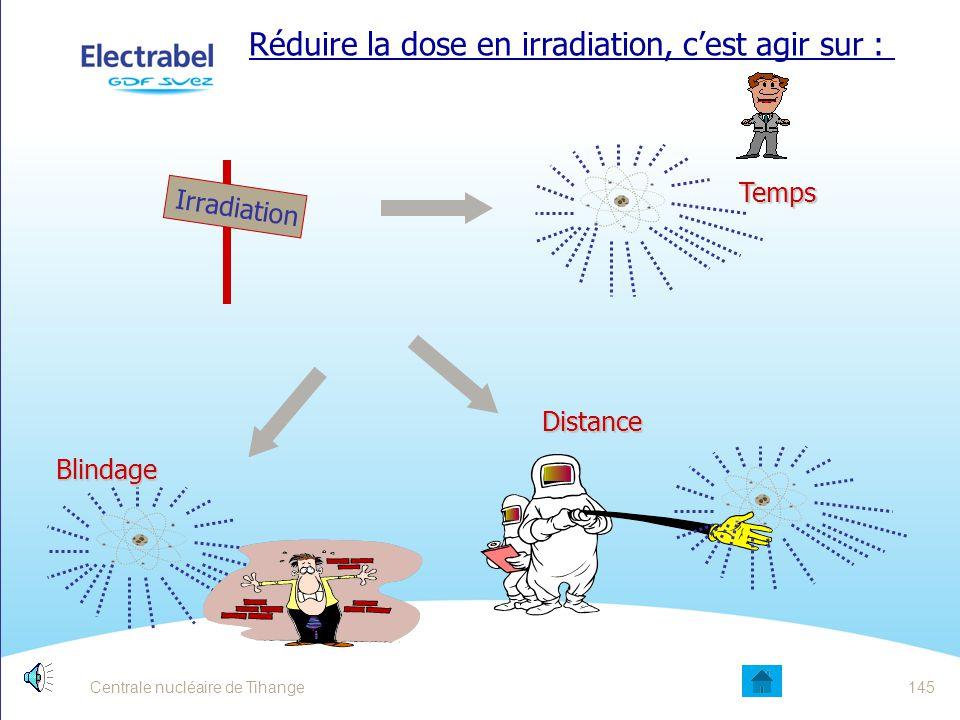 Réduire la dose en irradiation, c'est agir sur :