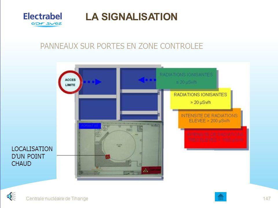 La signalisation PANNEAUX SUR PORTES EN ZONE CONTROLEE