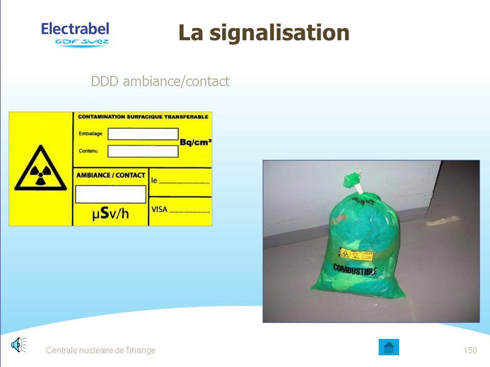 La signalisation DDD ambiance/contact Date Entité - Sujet 150