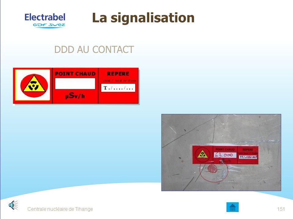 La signalisation DDD AU CONTACT Date Entité - Sujet 151