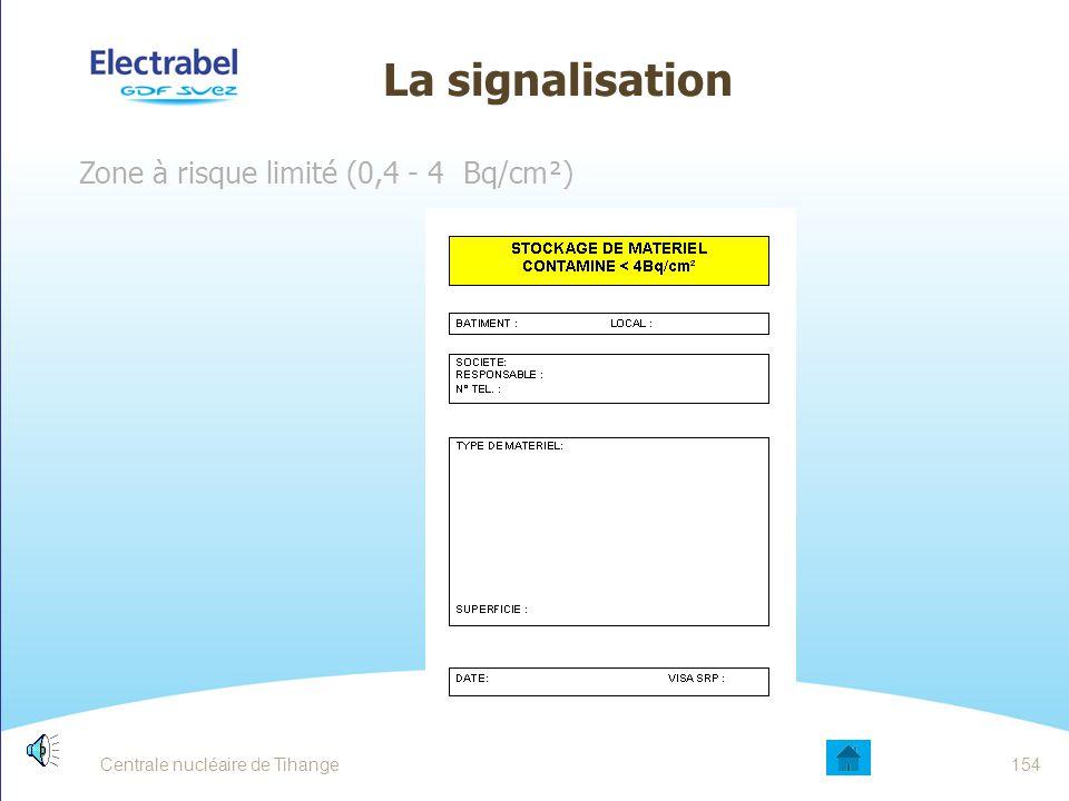La signalisation Zone à risque limité (0,4 - 4 Bq/cm²)