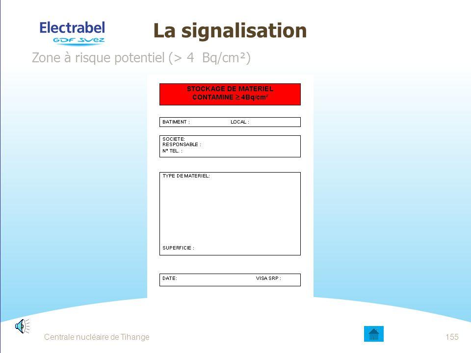 La signalisation Zone à risque potentiel (> 4 Bq/cm²)