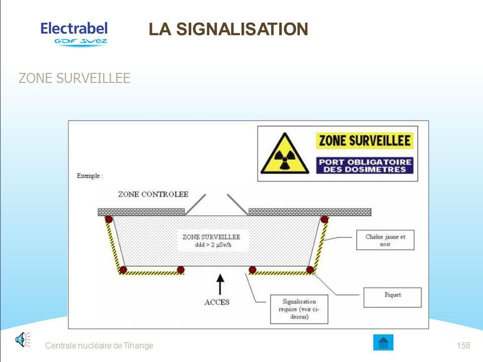La signalisation ZONE SURVEILLEE Date Entité - Sujet 158