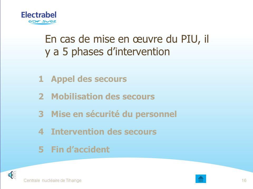 En cas de mise en œuvre du PIU, il y a 5 phases d'intervention