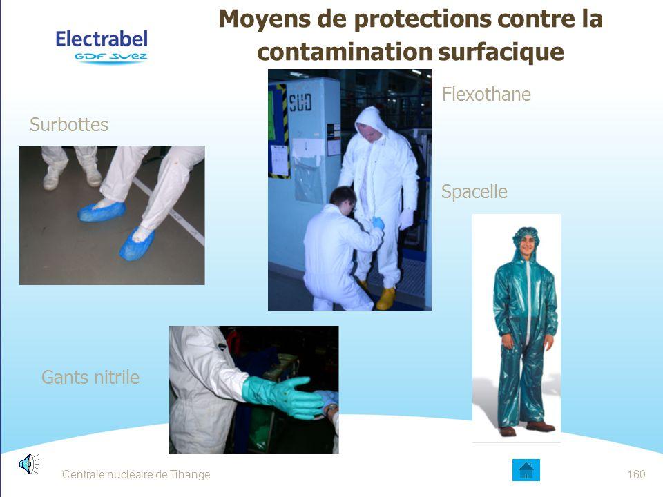 Moyens de protections contre la contamination surfacique