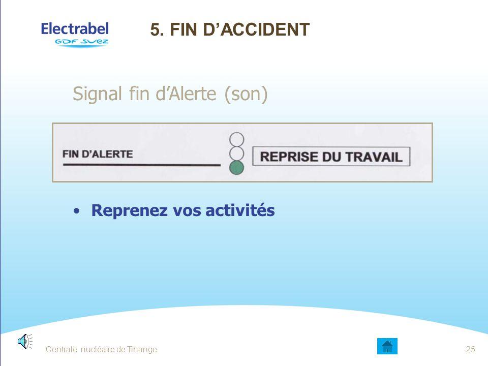 Signal fin d'Alerte (son)