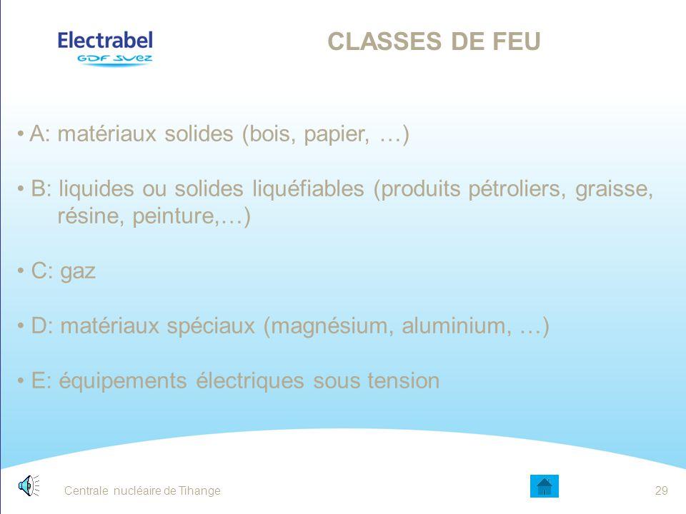 Classes de feu A: matériaux solides (bois, papier, …)