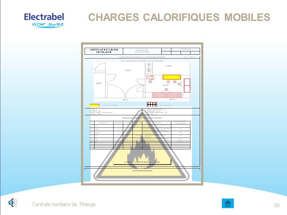 Charges calorifiques mobiles