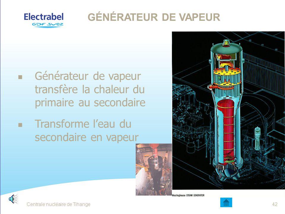 Générateur de vapeur transfère la chaleur du primaire au secondaire