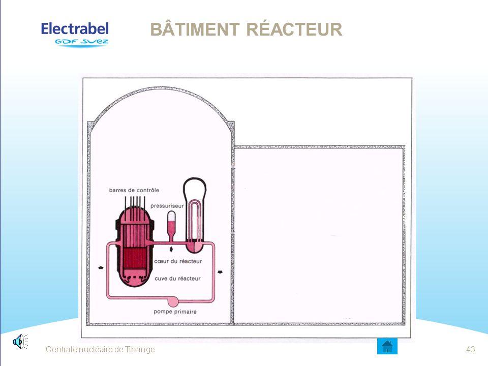 BÂTIMENT RÉACTEUR Le circuit primaire se trouve dans le bâtiment réacteur (BR). Centrale nucléaire de Tihange.