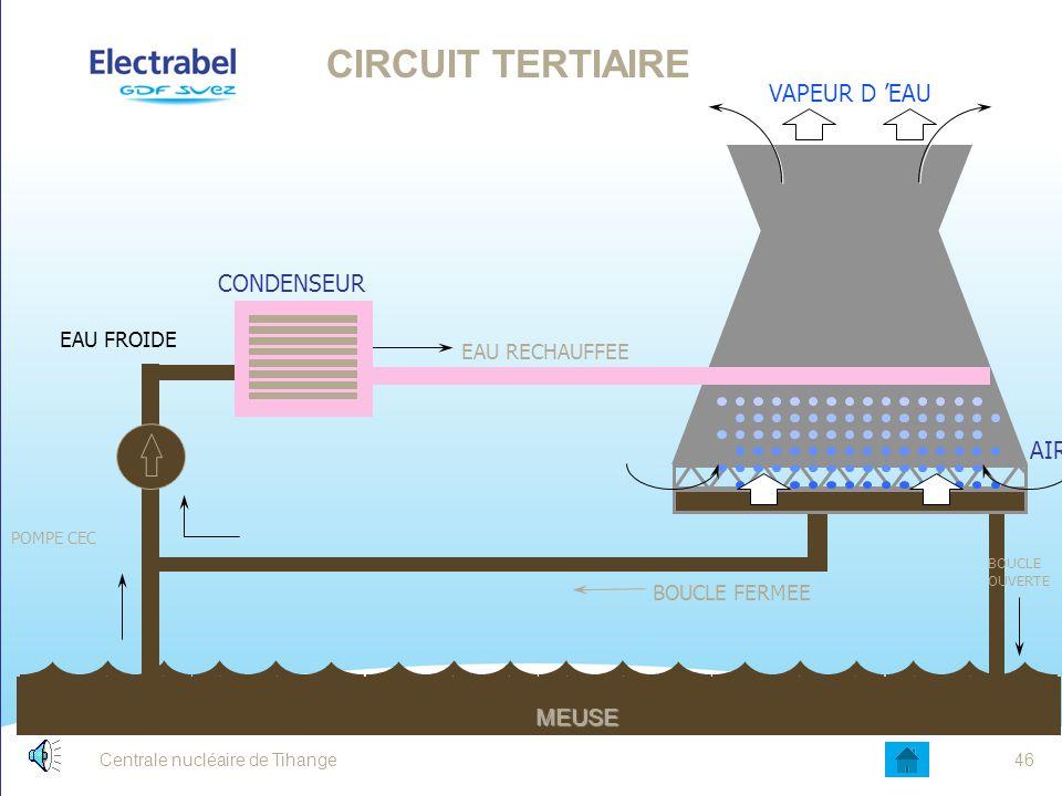 Circuit tertiaire VAPEUR D 'EAU CONDENSEUR AIR MEUSE EAU FROIDE