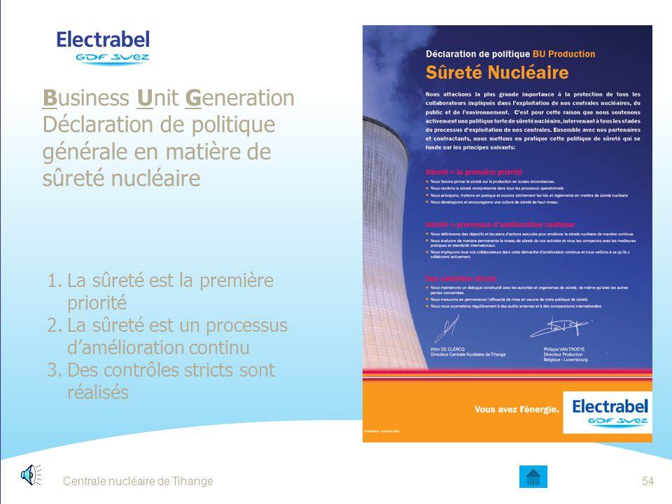 Date Business Unit Generation Déclaration de politique générale en matière de sûreté nucléaire. La sûreté est la première priorité.
