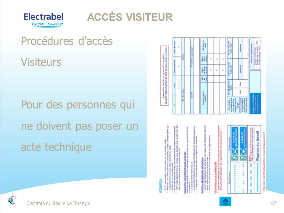 Procédures d'accès Visiteurs Pour des personnes qui