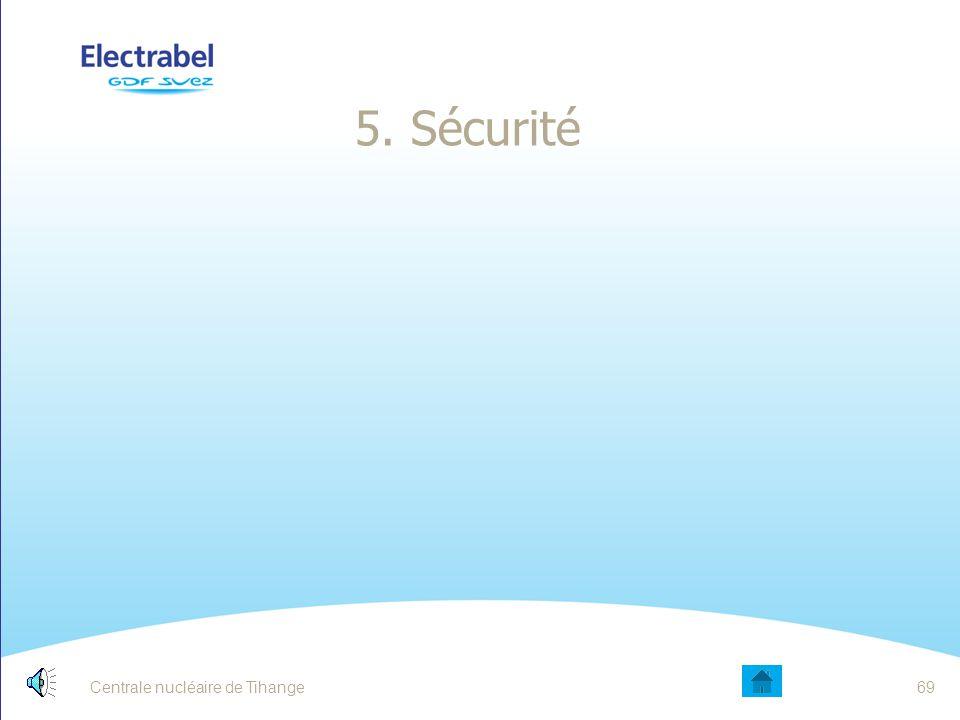 5. Sécurité Date Entité - Sujet 69 Centrale nucléaire de Tihange 69