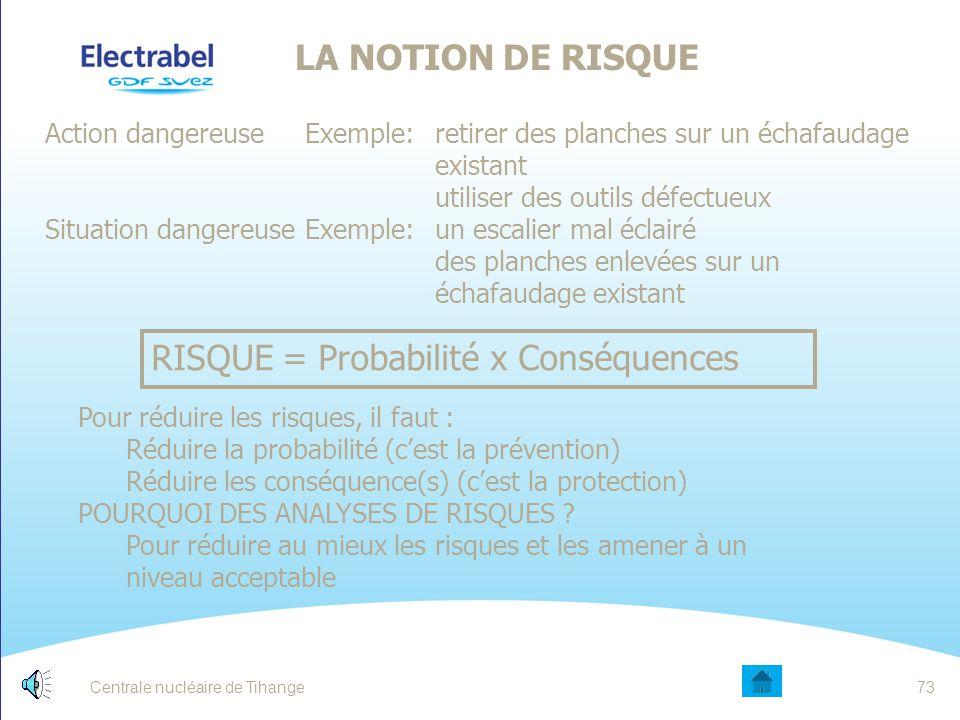 RISQUE = Probabilité x Conséquences